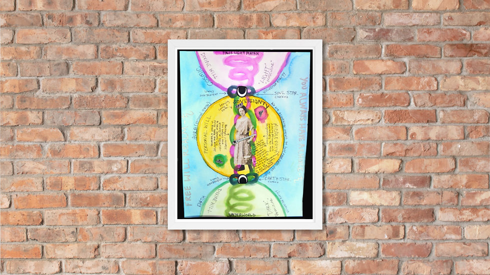 Consciousness Sovereignty Map Framed Poster