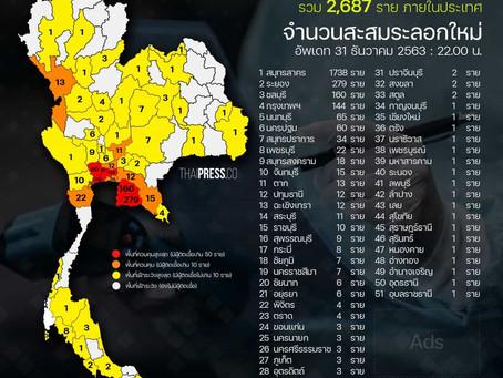 L'épidémie de Covid-19 continue de se propager en Thaïlande.