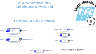 Les résultats du 25 & 26 Novembre 2017