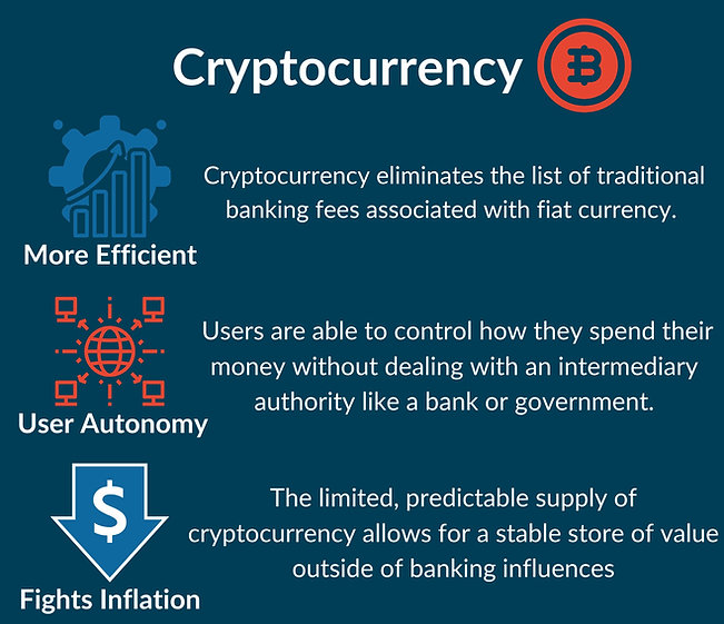 Cryptocurrency_Infographic_edited.jpg