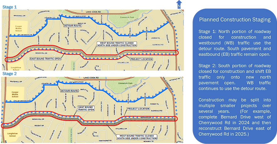 Proposed Detour Route During Constructio