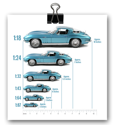 diecast-scale-chart.png