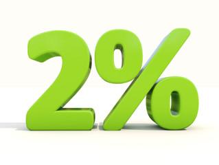 Hvad kommer efter 2%-kravet?