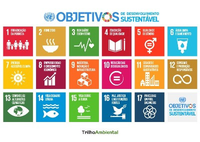 Os temas que dominarão a pauta do desenvolvimento sustentável nos próximos anos