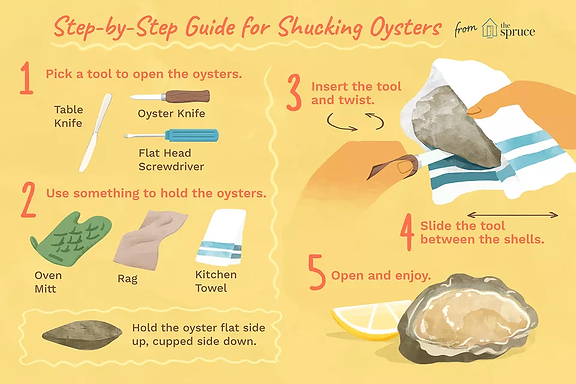 how-to-shuck-oysters-2217269_FINAL-c9465
