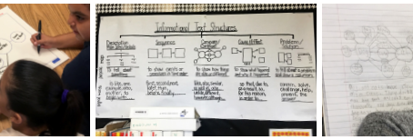 LEARNING TO WRITE BY LEARNING TO THINK  Kenmore Elementary School Baldwin Park , California