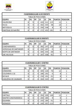 Tablafechas04-05-06