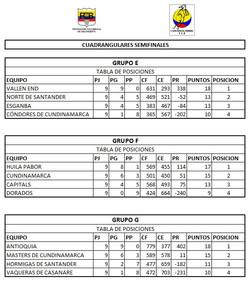 Fecha 03 Semifinales