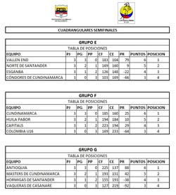 Fecha 01 Semifinales