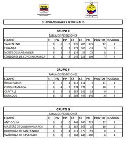 Fecha 02 Semifinales