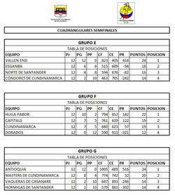 Fecha 04 Semifinales