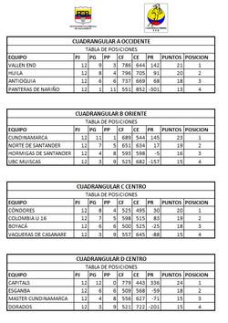 tablafinalposiciones