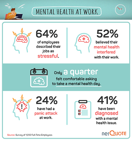 1. Mental Health Overview.png