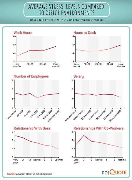 Stress Factors at Work.png