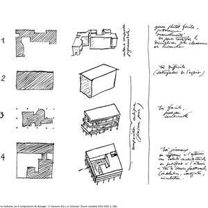 Mimarlık Tarihi 1