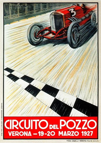 Circuito del Pozzo 1927 Sign