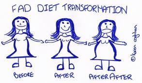 Fad Diets...What You Should Know