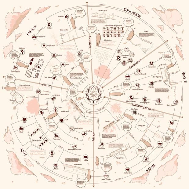 Circular Diagram.jpg