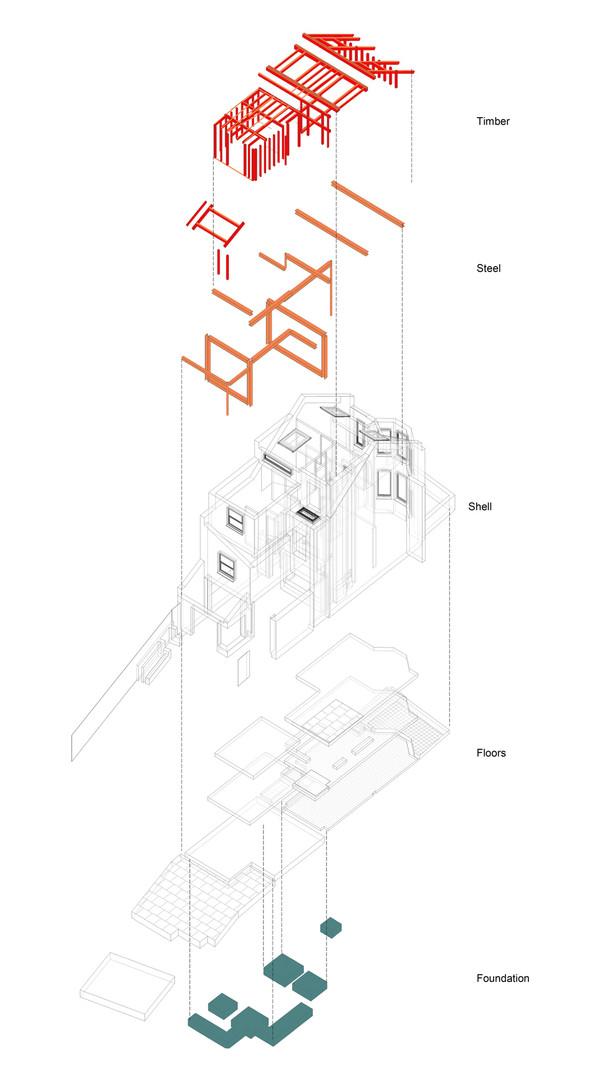 Structural coordination.jpg