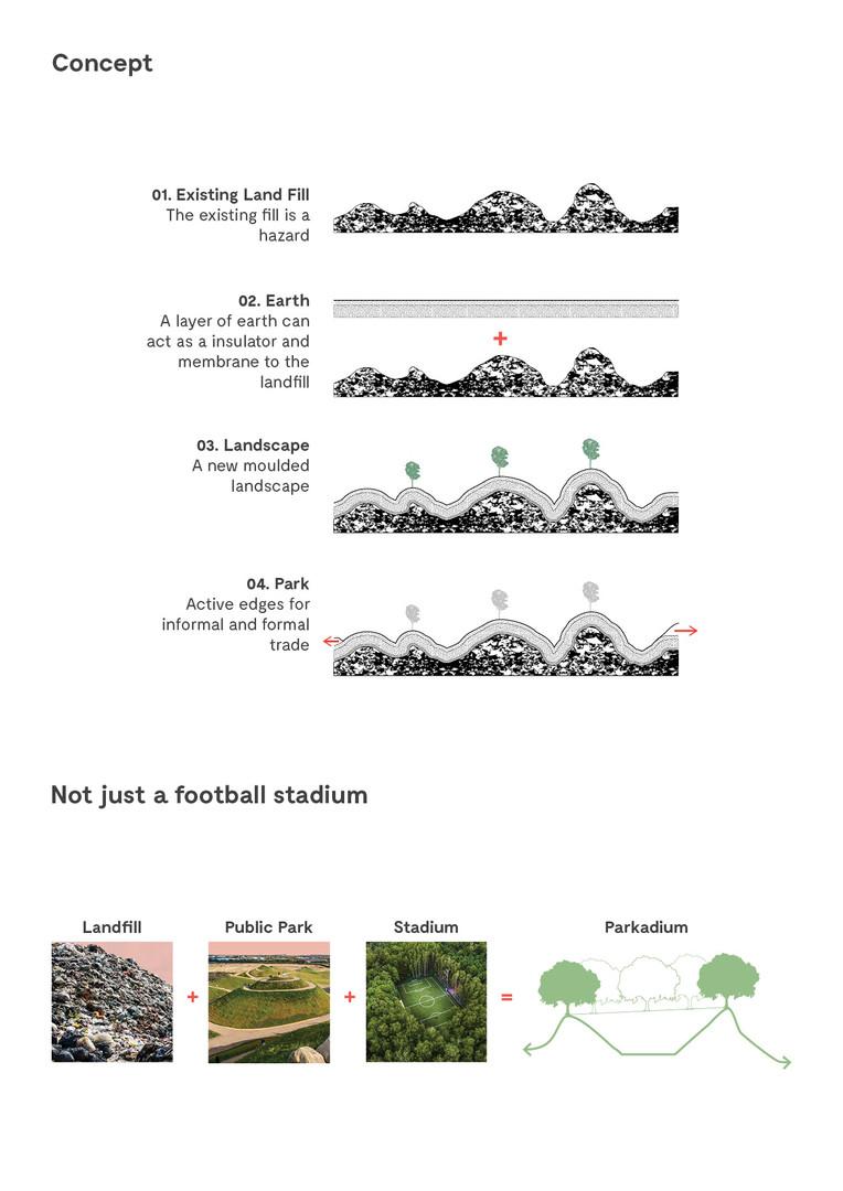 Parkadium_ Concept.jpg