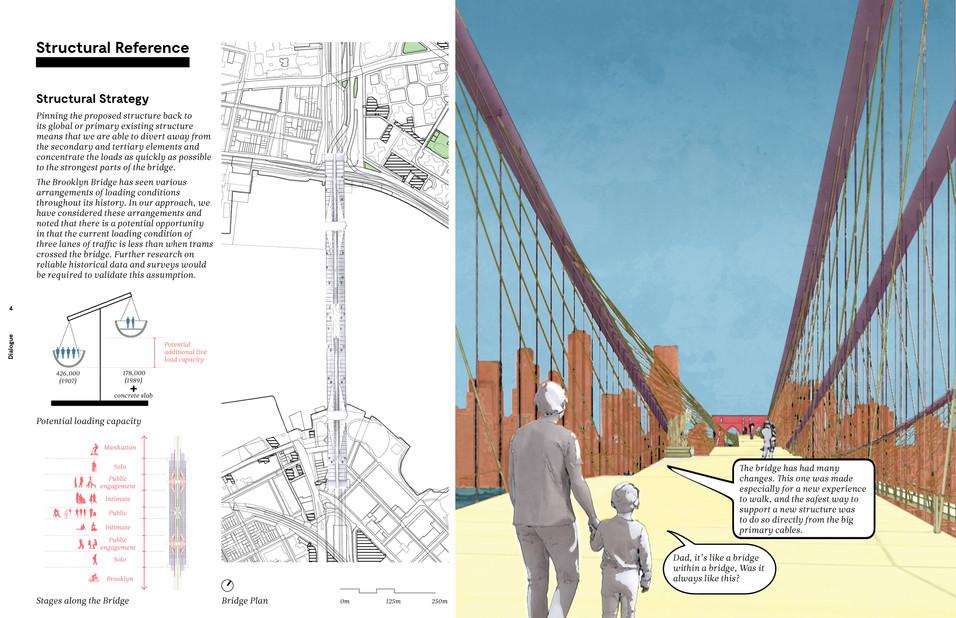 Reimagining Brooklyn Bridge_Main documen
