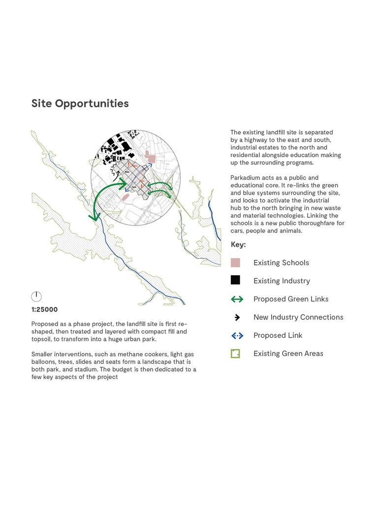Parkadium_ Site Opportunities.jpg