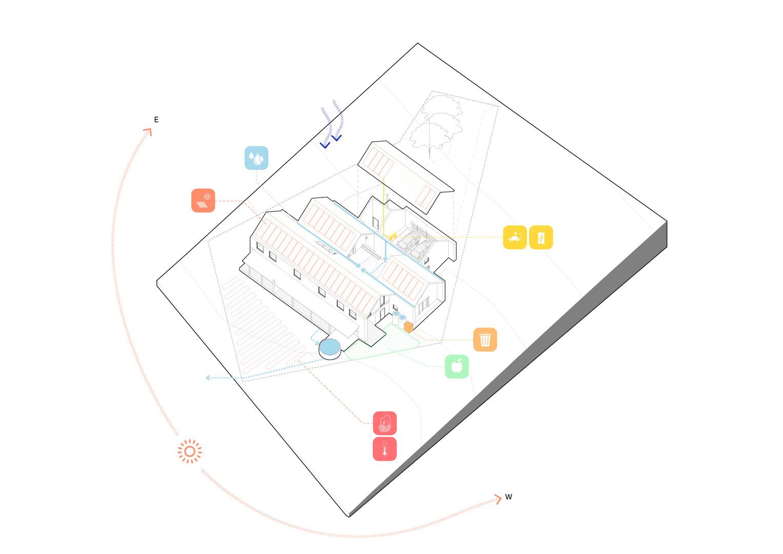Diagram Model 3D_Sustainability REV00-01