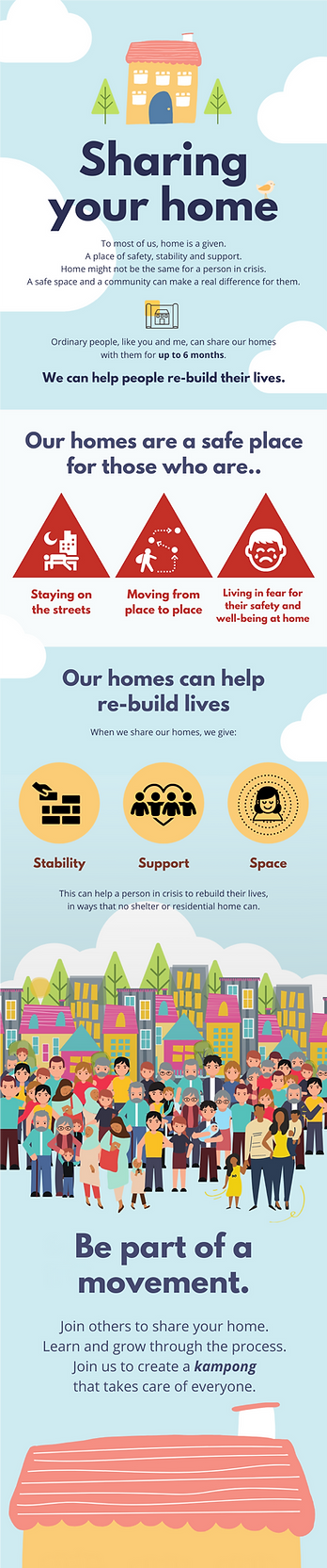 Sharing your home (Desktop).png