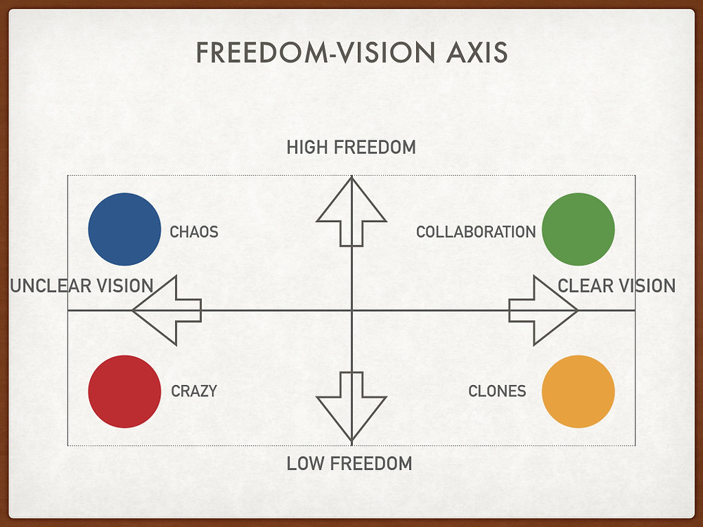 freedom-and-vision-001