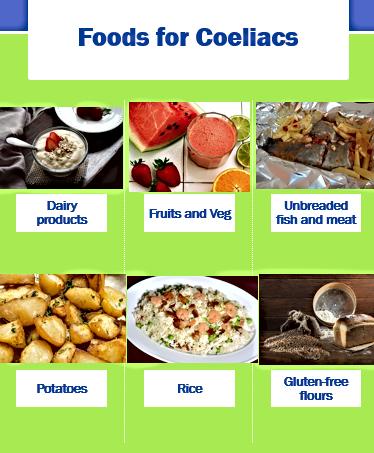 Foods for Coeliacs