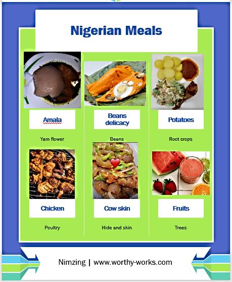 Nigeria meals