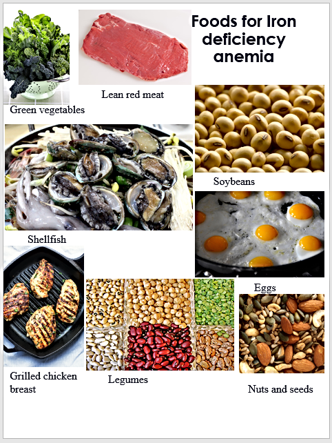 Foods for iron deficiency anaemia