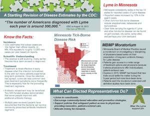 Lyme Disease Brochure inside.jpg