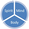 spirit-mind-body.png