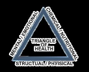 tripodofhealth.png