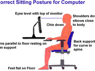 Sitting - the illusion of rest