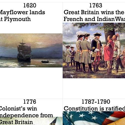 The US & Restoration Timeline