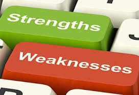 Identifying the leading competitors in your industries with their Strengths &Weakness,untapped o