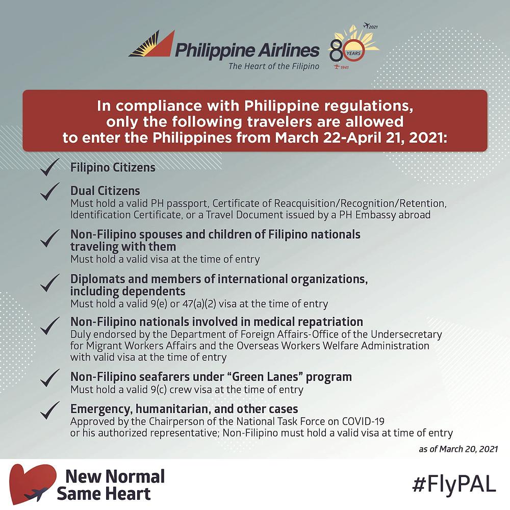 L'infographie, Restrictions d'entrées aux Philippines Mars 22 - Avril 21, 2021