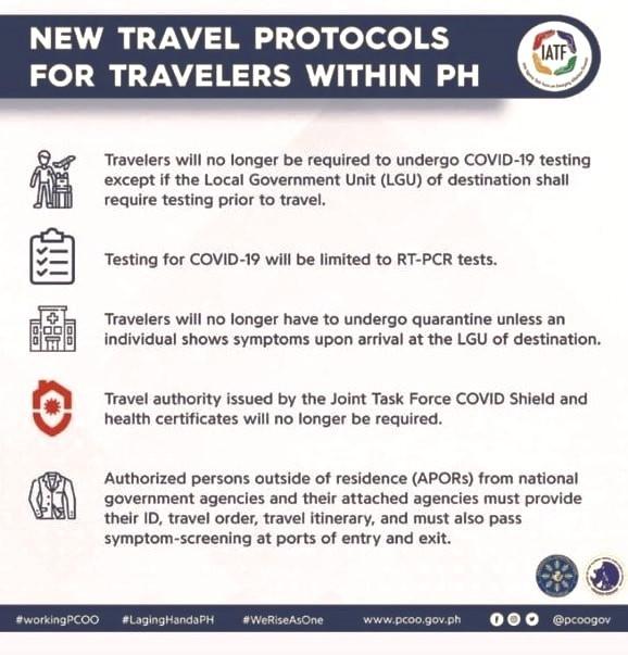 Affiche protocole d'entrée Philippines
