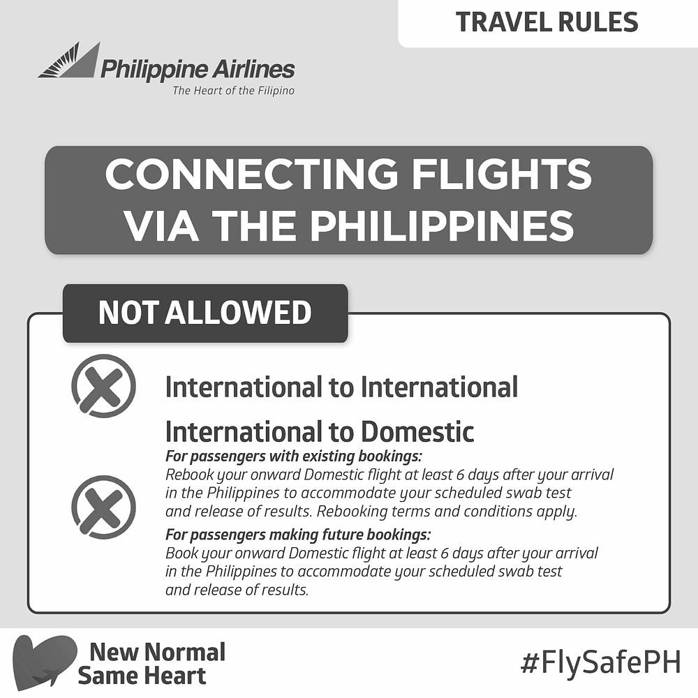 Affichette : modalités des vols de correspondances sur son territoire pour les touristes.