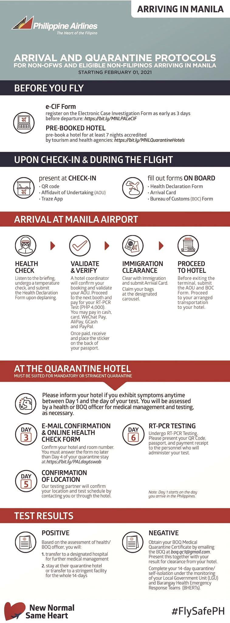 Affiche protocole d'entrées et quarantaines Philippines