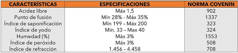 FISICOQUIMICOS MANTECA.PNG