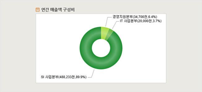func01_tab01_03.jpg