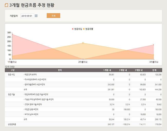 func01_tab03_01.jpg