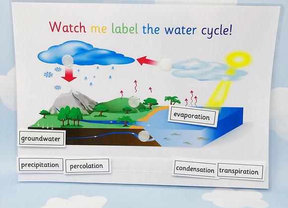 Water Cycle - Learning Sheet - Science Lesson KS1 - Reusable Worksheet - KS2