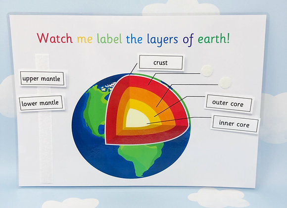 Layers of Earth - Learning Sheet - Geography Lesson - Teaching resource