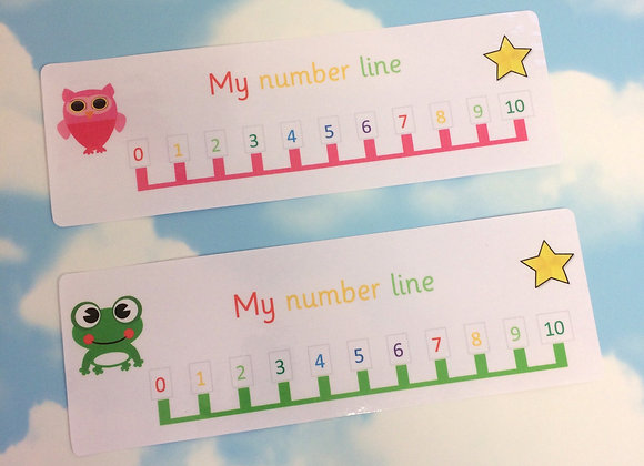 Number Line to 10