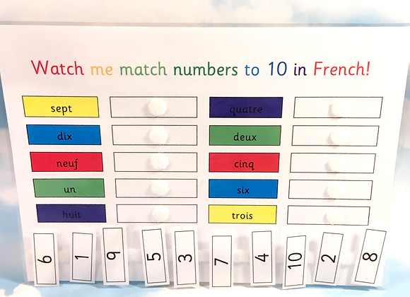 French Number Words to 10