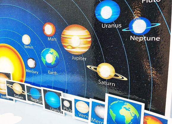 Planets Learning Sheet - KS1 - Learning Space - Solar System - Educational